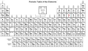 periodic table with atomic mass not rounded best of periodic table with atomic mass not rounded starrkingschool periodic table with atomic mass not rounded