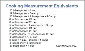 Weight And Measure Chart Cooking Substitutions And Equivalents Measurement Conversion Tables