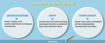 how to write a character analysis essay tips and tricks  note how big the difference between some of the characters is try to analyze their behavior and the most interesting roles