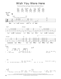 Wish You Were Here Strumming Pattern Magnificent Inspiration Ideas