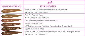 Huda Beauty Shade Match Chart Your Ultimate Fauxfilter Shade Comparison Guide