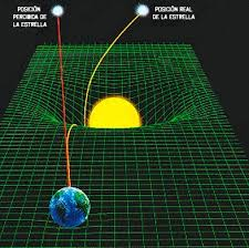 Resultado de imagen de la presencia de grandes masas distorsiona el espacio