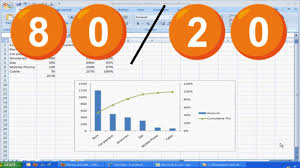 Create A Pareto Chart