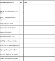 restaurant kitchen equipment list. Catering Delivery Checklist Restaurant Kitchen Equipment List R