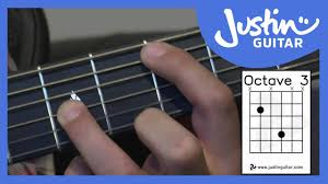 Guitar Octave Chords Chart Using Octaves To Find Notes Justinguitar Com
