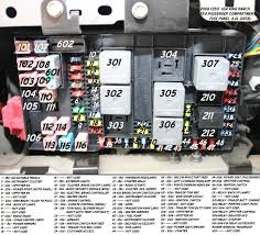 fuse location 2006 model year ford truck enthusiasts forums 1999 ford f450 fuse box diagram at 2003 F550 Fuse Box Diagram