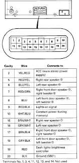 2003 honda radio wiring diagram 2003 wiring diagrams online