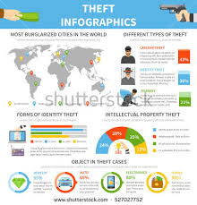 Infographic Website Template Stealing A Websites Template Crime Flat Infographic Template