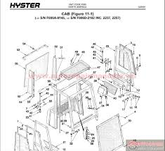 colorful cat gp 25 fork lift wiring schematic illustration Hyster Forklift S50XM Wiring-Diagram perfect typical forklift wiring diagram component electrical