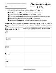 Steal Characterization Chart Introduction To S T E A L A Characterization Graphic