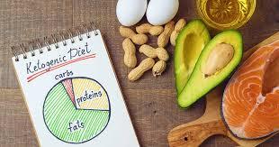 Keto Made Simple Chart Ketogenic Diet Epilepsy Foundation