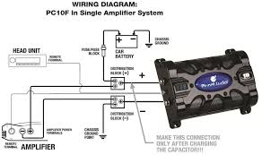 car audio wiring diagram capacitor wiring solutions power factor capacitor wiring diagram at Power Cap Wiring Diagram