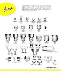 Led Bulb Types Chart Light Socket Type Types Bulb Y Screw Cap Sizes Base Uk