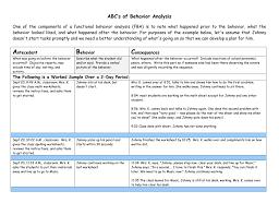 Abc Behaviour Chart Example Abc S Of Behavior Analysis