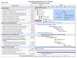 Free Project Management Templates Aec Software Inside Project