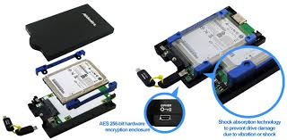 addonics product ruby cipher drive cartridge system for sata hdds coming built in the addonics sata direct bridge interface the ruby cipher drive enclosure allows the sata hard drive to appear as a direct connection