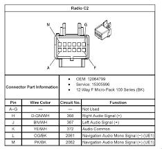 2005 chevy colorado wiring diagram panoramabypatysesma com 2005 chevy silverado radio wiring diagra