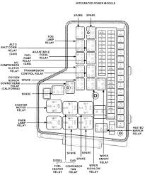 2003 dodge ram fuse box for sale example electrical wiring diagram \u2022 2001 Dodge Ram 1500 Fuse Box Diagram at 2005 Dodge Ram 1500 Fuse Box Diagram