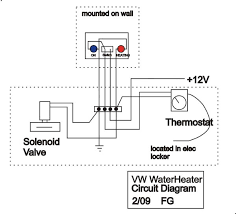 westfalia water heater shower circuit diagram