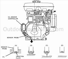 wisconsin engine diagram residential electrical symbols \u2022 VG4D Wisconsin PDF Manuals at Wisconsin Vg4d Wiring Diagram