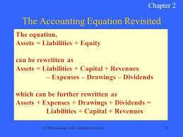 6 phi learning 2008 all rights reserved 6 the accounting equation