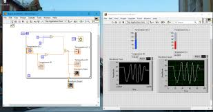Using Charts And Graphs In Labview With Example Tutorial 6