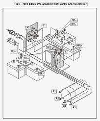Images ezgo wiring diagram