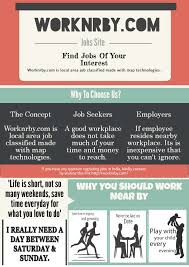 Job Sites In India Visual Ly