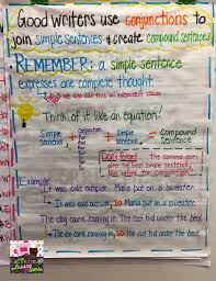 Conjunction Chart Caffeine And Lesson Plans Conjunctions And Compound