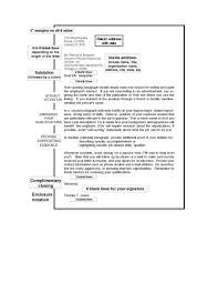 Components Of A Cover Letter Components Of A Cover Letter Images Cover Letter Sample Components 1