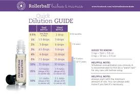 Essential Oil Dilution Chart For Kids Essential Oils Essential Oils For Kids Essential Oils For
