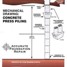accurate foundation repair. Modren Repair Photo Of Accurate Foundation Repair  Fort Worth TX United States  For