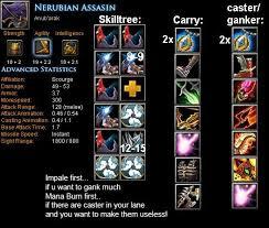 nerubian assasin anub arak item build skill build tips