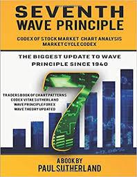 Seventh Wave Principle Codex Of Stock Market Forex Chart