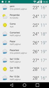 Adana - hava durumu for Android - APK Download