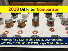 Mobil 1 Oil Filter Chart Fl910s Engine Oil Filter Oil Filter Org
