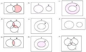 Compare And Contrast Venn Diagram Template Free Diagram Template Printable Venn 2 Circles Templates