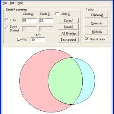 Venn Diagram Plotter Javascript Venn Diagram Layout With D3js Stack Overflow 45466979485