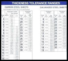 Thickness Of Aluminum Sheet Catink Co