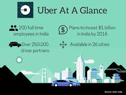 Uber Vs Ola In India How Do They Stack Up Ndtv
