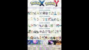 Pokemon X & Pokemon Y - Possible List of All Pokemon for Mega Evolutions  (Rumor) - YouTube
