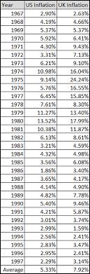 Powers Of I Chart How Much Money Should Dr Evil Demand Robert Kaplinsky