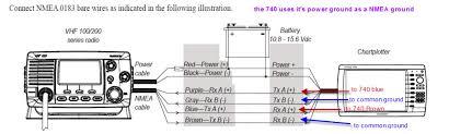 garmin nmea 0183 wiring diagram garmin image garmin 740s not recognizing nmea data the hull truth boating on garmin nmea 0183 wiring diagram