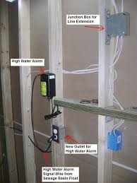code bathroom wiring: basement bathroom sewage basin high water alarm wiring