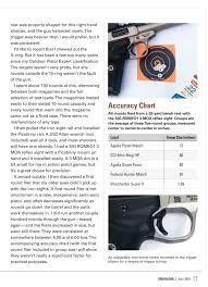 Gun Accuracy Chart Shooting Sports Usa July 2018