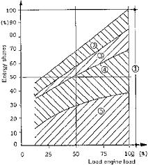 Heat Balance Chart Biogas Plants In Animal Husbandry Gtz 1989 5 Biogas