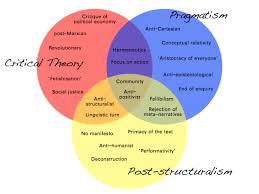 Philosophy Venn Diagram Practice Venn Diagram Pragmatism Critical Theory Post Structuralism