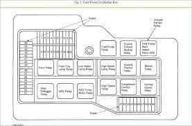 92 bmw 325is fuse free vehicle wiring diagrams \u2022 1990 bmw 325i fuse box diagram 1992 bmw 325i fuse box diagram admin page 92 wiring davejenkins club rh davejenkins club 1992