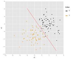 L1 And L2 L1 And L2 Regularization Aditya P Medium