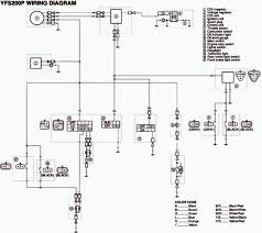 stock wiring diagrams blasterforum com 03 five wire stator